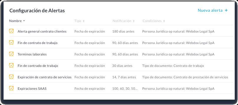 webdox-block-alertas